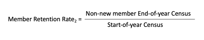 Member retention rate formula #2